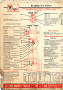 1946 1947 1948 1949 1950 To 1954 Gmc Truck 100 150 250 280 Fp150 Lube Charts Cc