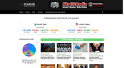 Auto Update News Website With Premium Domain - Unique Business Opportunity