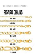 10k Yellow Gold Figaro Chain Necklace 3 To 7 Mm