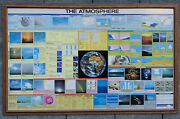 The Atmosphere Wall Picture Rare Meteorology Vintage Weather Chart 58andrdquox 37andrdquo 1990
