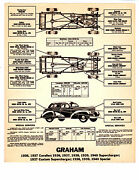 1936 1937 1938 - 1940 Graham Cavalier Supercharger Special Crusader Lube Chart K