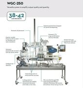 Wild Goose 4-head Filler With Seamer Evolution Series - Crated And Ready To Go