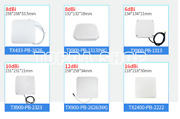 1pc 433m/2.4g/868/915mhz Directional Panel Antenna Reader Uhf Recognition