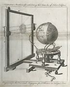 1755 Antique Print Fergusonand039s Machine For Exhibiting Time Andc. Of Solar Eclipses