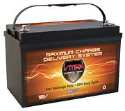 Vmax Mr137 For Wynn Power Boats W/group 31 Marine Deep Cycle Agm 12v Battery