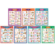 Verb Posters Spanish