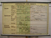 Mural Ages Of Life Law Quite Marry 167x115 1957 Vintage Laworder Age Chart