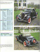 1933 Ford Article - Must See + Roadster Cabriolet Woody Wagon Tudor Fordor