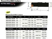 Round Indexable End Mill Cutters New 155.00 Each