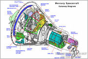 Poster, Many Sizes Project Mercury Spacecraft Diagram