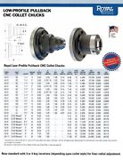Royal Pullback Cnc Lathe 16c Collet Chuck 42067 Spindle A2-5 Usa