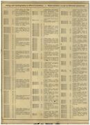 1930 Paper Ad Toys 6 Pg German Baby Dolls With Spec Sheets Bear Indian Eskimo