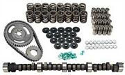 Lunati 10120700k Voodoo Hydraulic Flat Tappet Camshaft Complete Kit Chevy Small