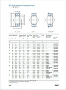 Bearing 3206 Double Row Angular Contact Ball, 30-62-24 Mmchoose Type,tier,pack