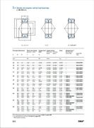 Bearing 3207 Double Row Angular Contact Ball 35-72-27 Mmchoose Typetierpack