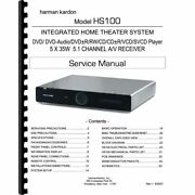 Harman/ Kardon Hs100 Home Theater System Service Manual Pages 71