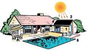 10- 2and039x12and039 Swimming Pool Solar Panels W/roof Kits 5 Yr Warranty