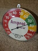 Vintage Amprol Plus Outdoor Thermometer Jw Oand039connell Chicago Bm Hancock Sons