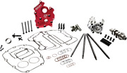 Feuling Hp+ 472 Chain Camchest Kit 17-20 Harley Water Cooled M8 Touring Flhx