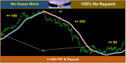 Forex Trend Focus Trading System No Repaint High Profitable Pro Fx Mt4 Trader