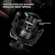 Piscifun Carbon X 2000 Fishing Reel. Message For Different Sizes.