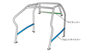 Okuyama Dash Roll Cage Steel 8p +mighty Bar For Roadster Rf Nderc 755-428-3
