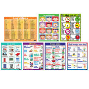 Poster Pals Essential Clss Posters St I Spanish