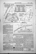 Old Setting Out Curves New Tangent Line Set Out Offsets Marked Out 1887 19th