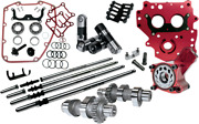 Feuling Race Series Camchest Kit Gear Drive 594 7236