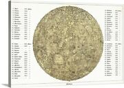 Lunar Map 1822 Canvas Wall Art Print Moon And Stars Home Decor