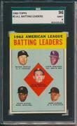 Mickey Mantle 1963 Topps 2 A.l. American League Batting Leaders Sgc 96 9 Mint