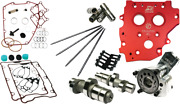 Feuling 574 Series Hp+ Camchest Kit Gear Drive 7208p