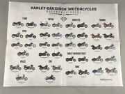Harley Davidson Motorcycles Reference Guide 2016 Roll Your Own Poster Dealer