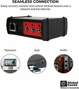 Global Caché Itach Ip2ir-p Ethernet To Ir Converter W/power Over Ethernet Poe