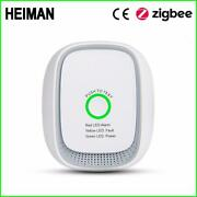 Zigbee Combustible Gas Leak Detector Fire Security Alarm System Safety Alarm