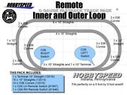 Lionel Fastrack Remote Inner And Outer Loop Track Pack 5' X 8' Foot Train Layout