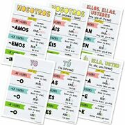 Spanish Verb Conjugation Classroom Variety Posters Set Of 6 12 X 18 Inches