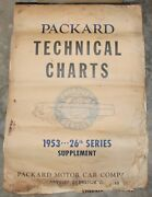 1953 Packard Technical Hanging Wall Charts - Dealer - Advertising - Vintage