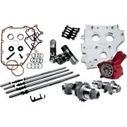Hp+ Complete Gear Drive Cam Kit Feuling Oil Pump Corp. 7236