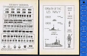 United States Navy Insignia And Growth Chart 1885-1922 - 1922 Historical Print