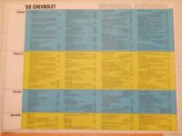 1968 CHEVROLET DEALERSHIP SHOWROOM FACTORY OPTIONS PRICES POSTER 40 X 30 USED