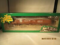 Top HO Scale Trains | Royal Gorge Review