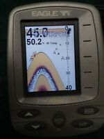 Eagle FishEasy 320C Fishfinder +temp with RAM Mount