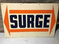Surge agricultural advertising sign