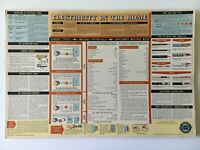LOT 1950's Chevrolet Service Dealer GiveAway Chart Guide POSTERS  Qty of 20