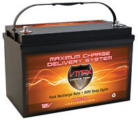 VMAX XTR31-135 Yamaha G-MAXUTILITY Golf Cart 12VAGM Battery