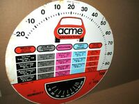 ACME AUTOMOTIVE FINISHES Shows Info About Paint Drying Times OLD TIN SIGN