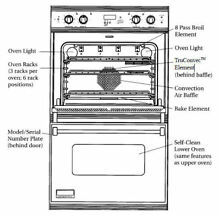 Viking VEDO277CSS Professional Series Built In Electric Convection Double Oven