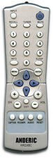 SANYO RRGXBC Replacement Remote for HDTV'S & All Sanyo GX & FX model remotes