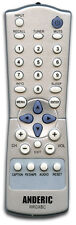 SANYO RRGXBC Replacement Remote for MOST Sanyo TV's, No programing required